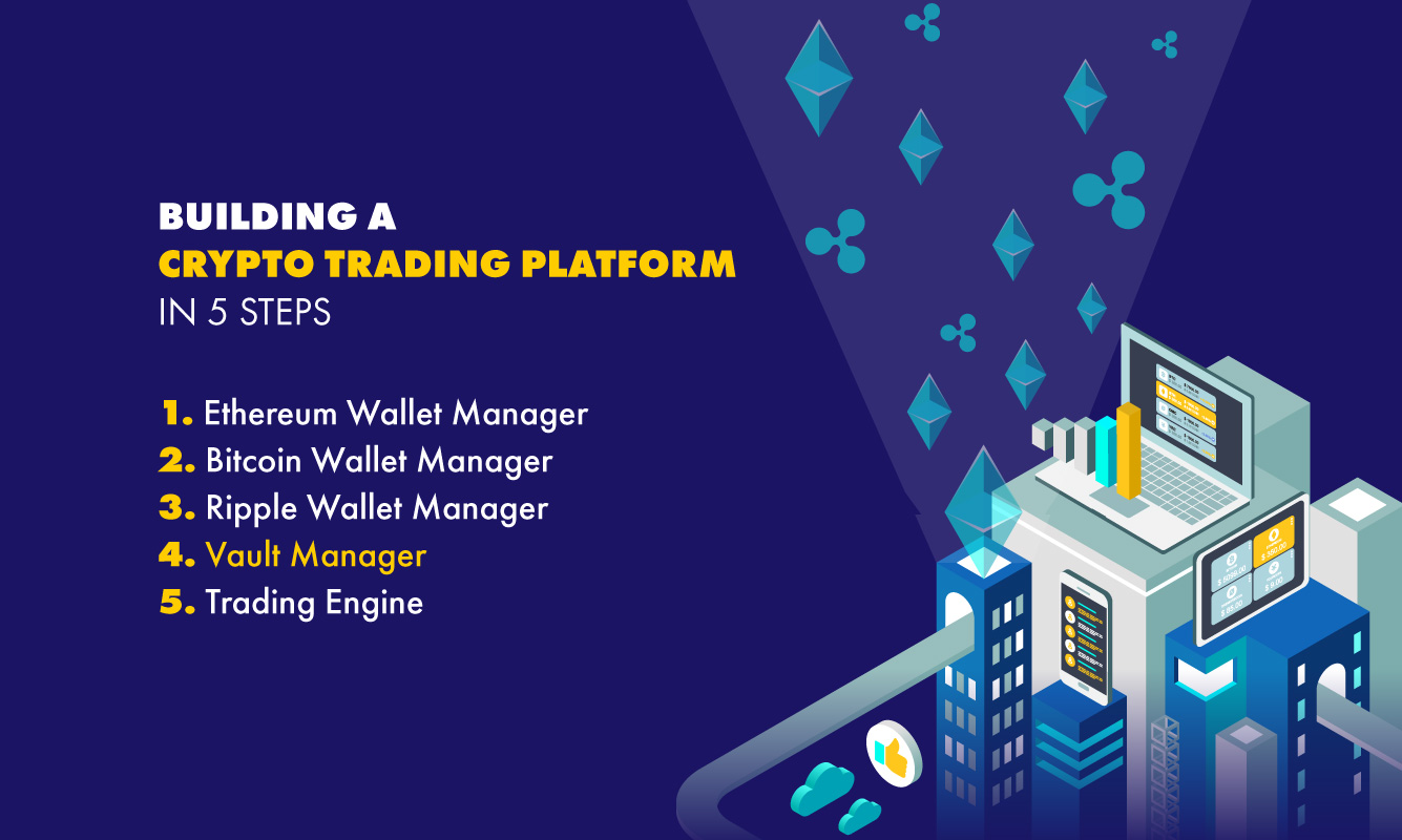 Building The Vault Manager for a Crypto Trading Platform